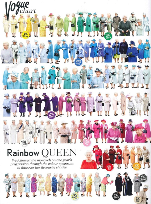 THE RAINBOW QUEEN